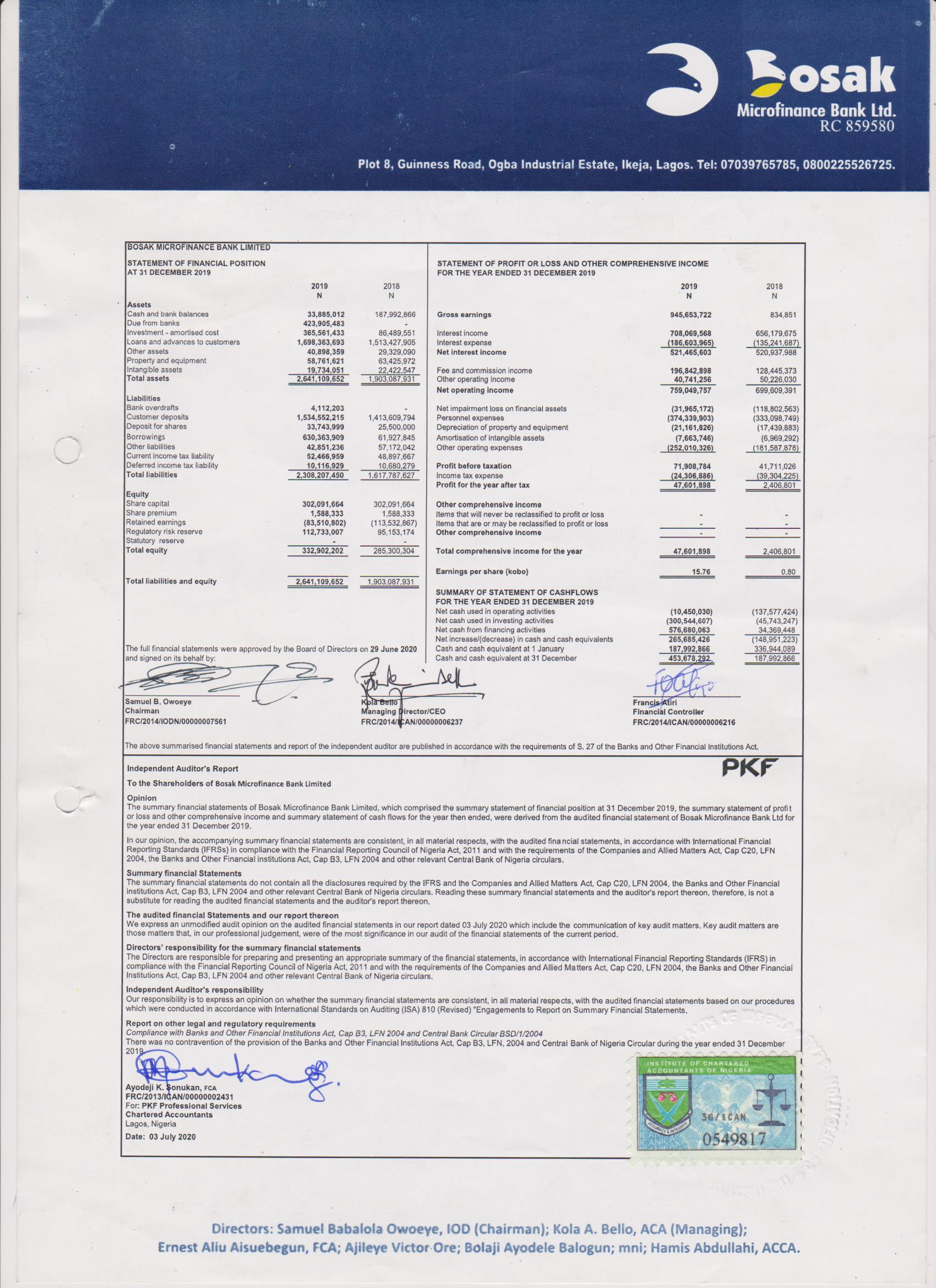 abridged financial statement 001